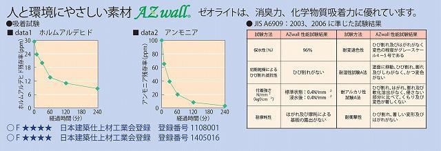 AZ ホルムアルデヒドなど.jpg