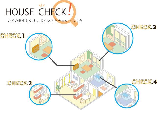 checking.jpg